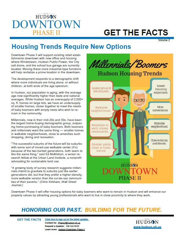 II - Housing Trends