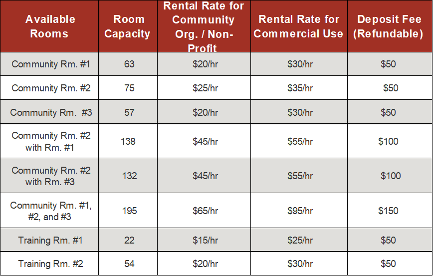 Community Rooms Rates